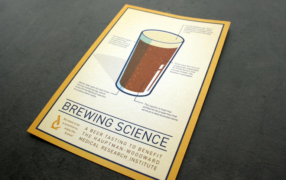 HWI Brewing Science invitation postcard